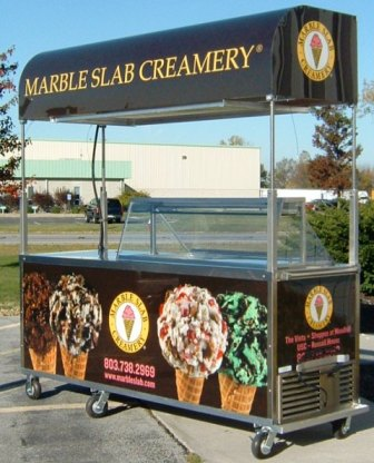 National Ice Cream Retailers Association, Starting a Business